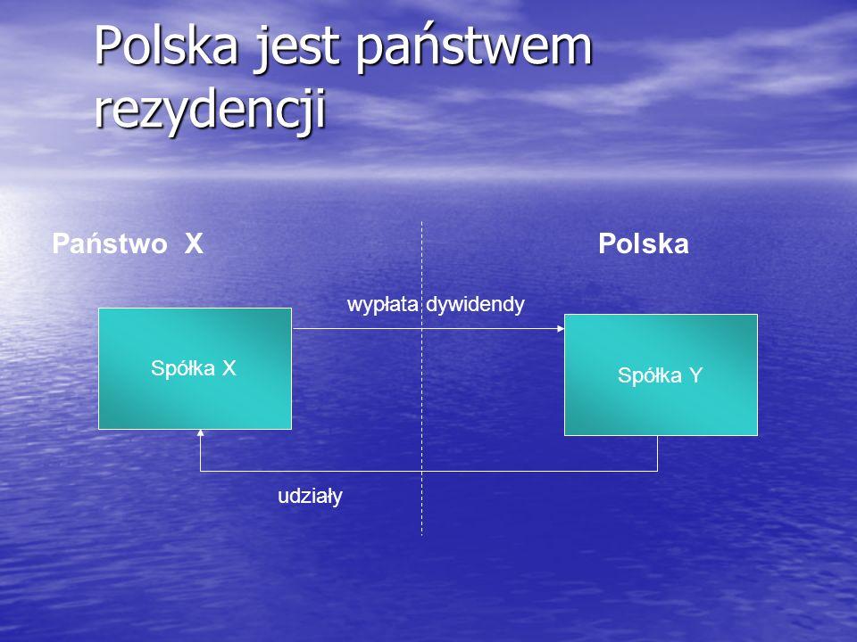 Polska jest państwem rezydencji