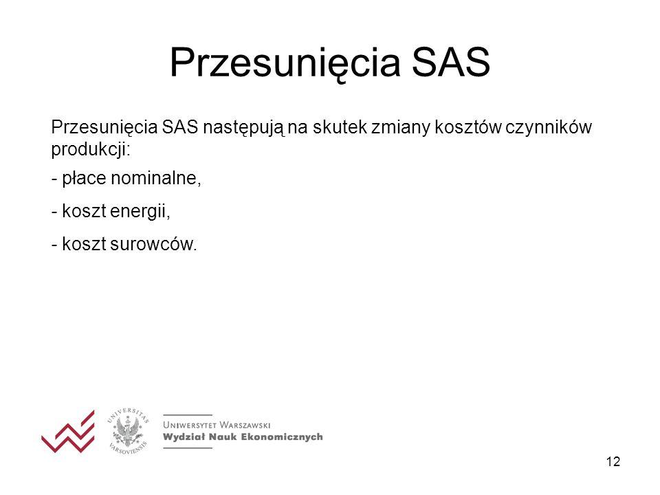 Przesunięcia SAS Przesunięcia SAS następują na skutek zmiany kosztów czynników produkcji: - płace nominalne,