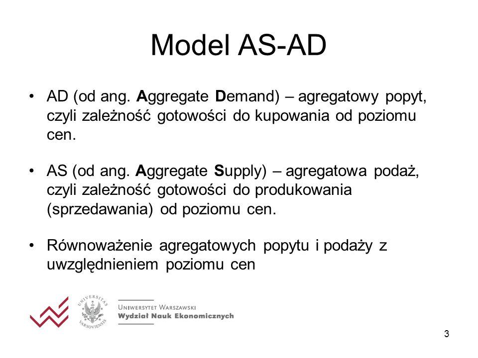 Model AS-ADAD (od ang. Aggregate Demand) – agregatowy popyt, czyli zależność gotowości do kupowania od poziomu cen.
