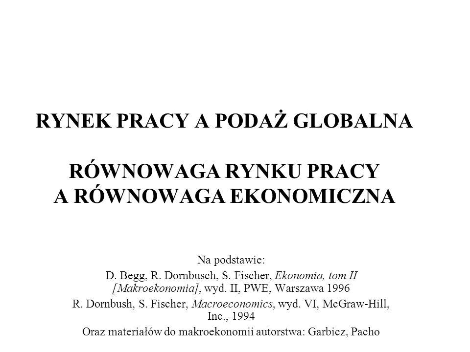 Oraz materiałów do makroekonomii autorstwa: Garbicz, Pacho