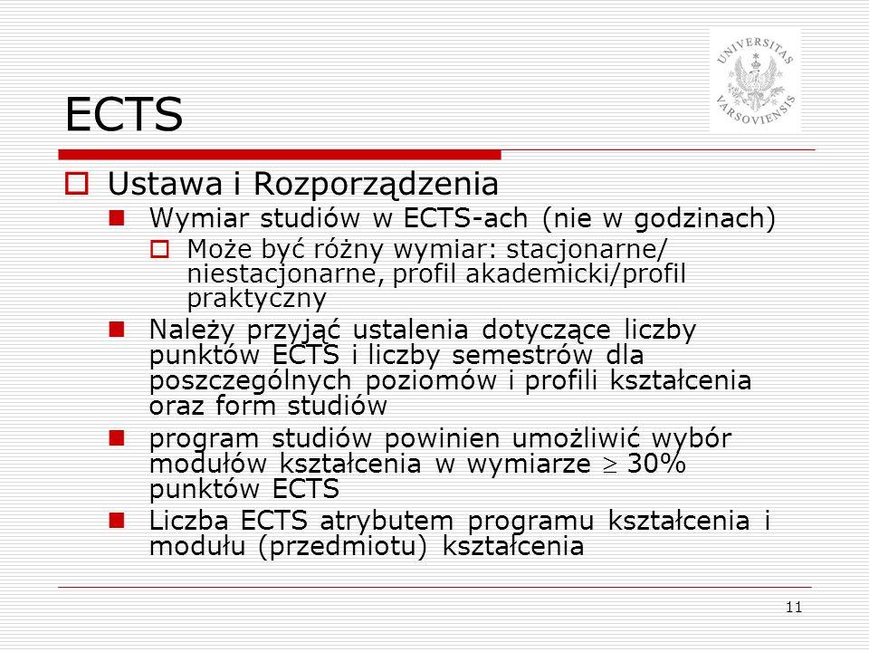 ECTS Ustawa i Rozporządzenia