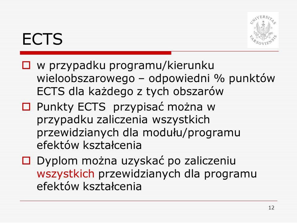 ECTS w przypadku programu/kierunku wieloobszarowego – odpowiedni % punktów ECTS dla każdego z tych obszarów.