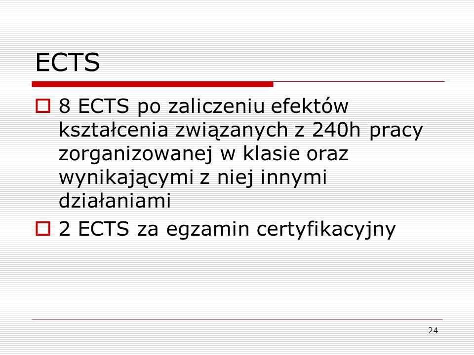 ECTS 8 ECTS po zaliczeniu efektów kształcenia związanych z 240h pracy zorganizowanej w klasie oraz wynikającymi z niej innymi działaniami.