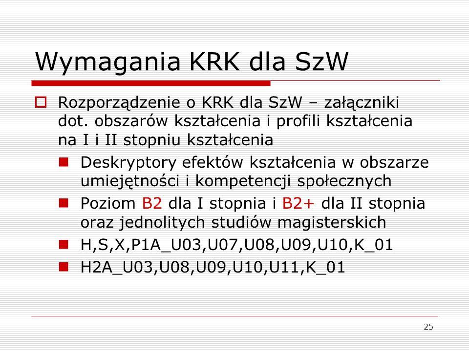 Wymagania KRK dla SzW Rozporządzenie o KRK dla SzW – załączniki dot. obszarów kształcenia i profili kształcenia na I i II stopniu kształcenia.