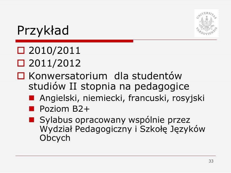 Przykład 2010/2011. 2011/2012. Konwersatorium dla studentów studiów II stopnia na pedagogice. Angielski, niemiecki, francuski, rosyjski.