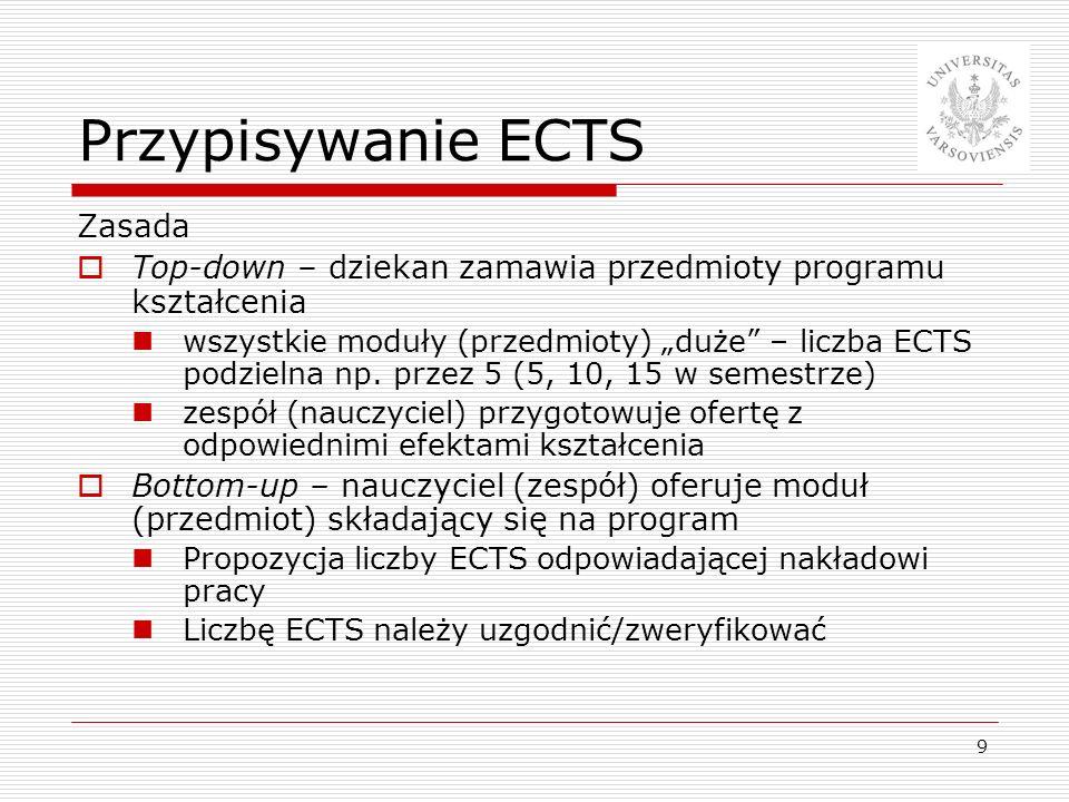Przypisywanie ECTS Zasada