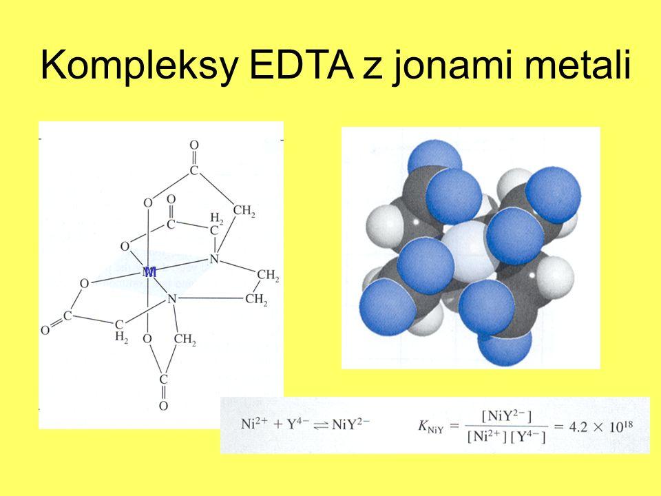 Kompleksy EDTA z jonami metali