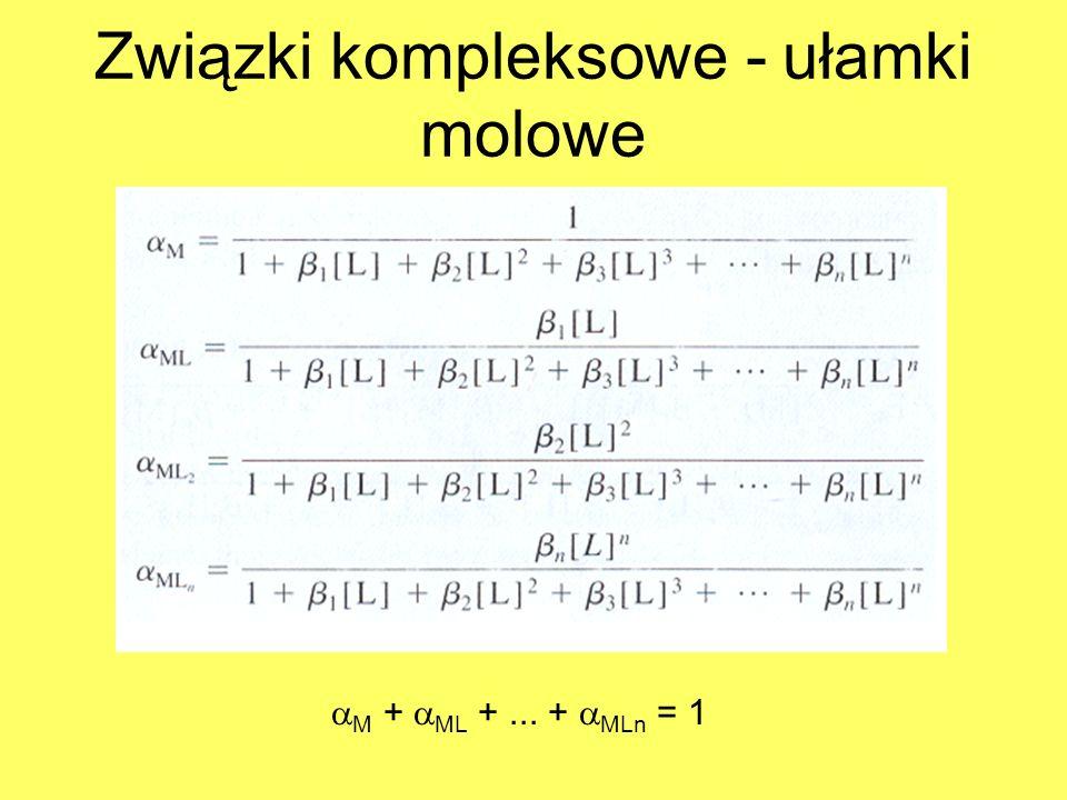 Związki kompleksowe - ułamki molowe