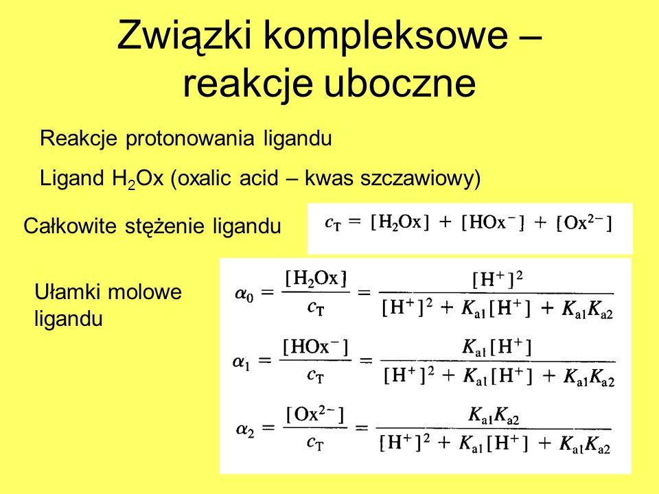 Związki kompleksowe – reakcje uboczne