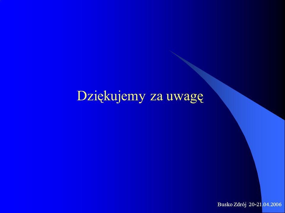 Dziękujemy za uwagę Busko Zdrój 20-21.04.2006