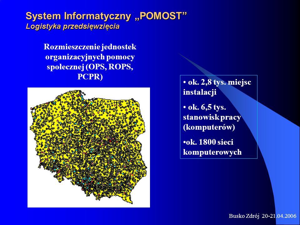 """System Informatyczny """"POMOST Logistyka przedsięwzięcia"""