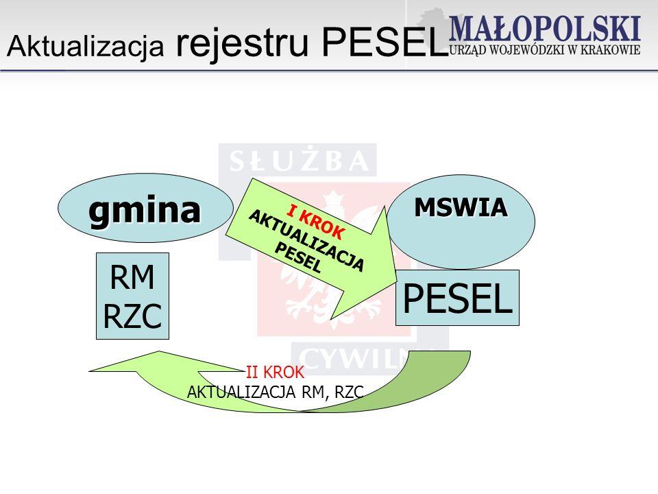 Aktualizacja rejestru PESEL