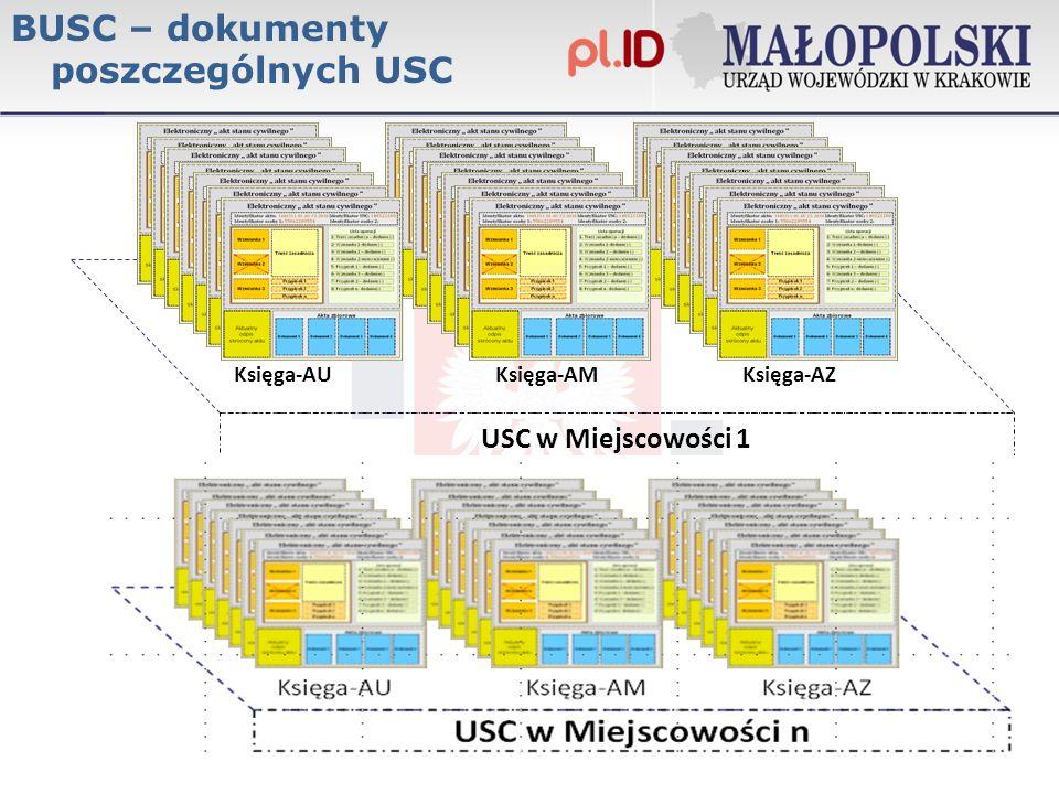 BUSC – dokumenty poszczególnych USC