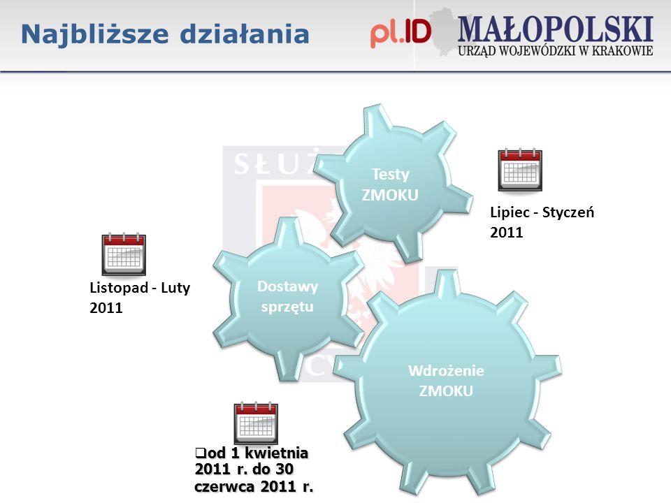 Najbliższe działania Testy ZMOKU Lipiec - Styczeń 2011