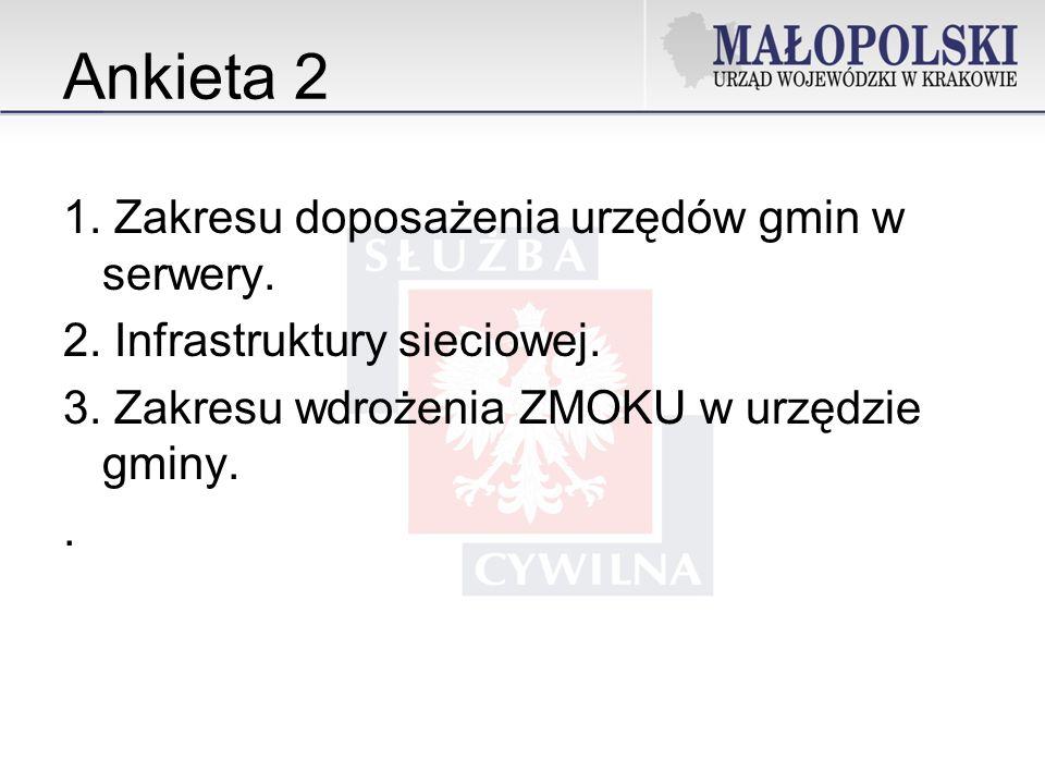 Ankieta 2 1. Zakresu doposażenia urzędów gmin w serwery.
