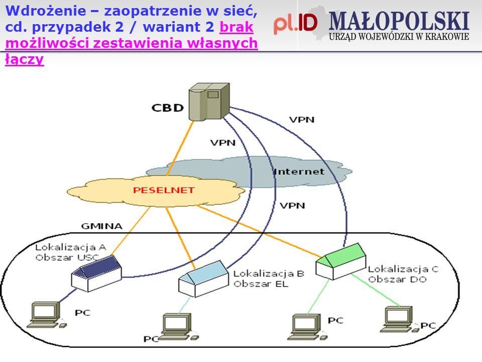Wdrożenie – zaopatrzenie w sieć, cd