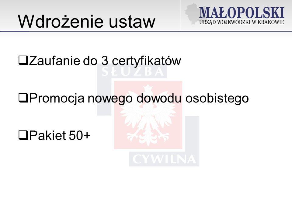 Wdrożenie ustaw Zaufanie do 3 certyfikatów