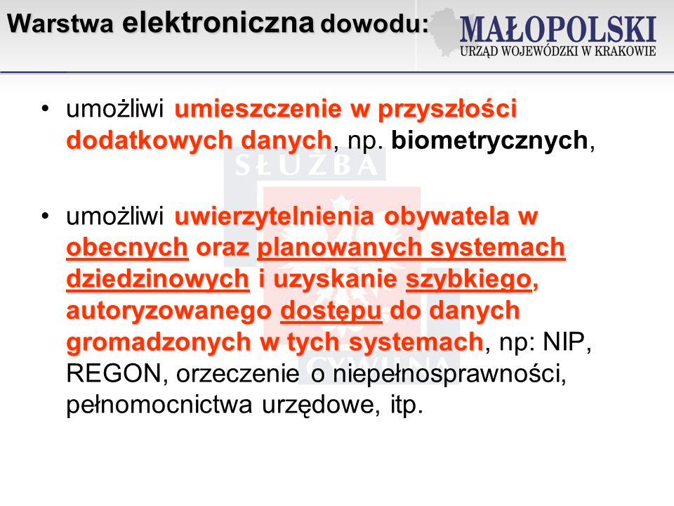 Warstwa elektroniczna dowodu: