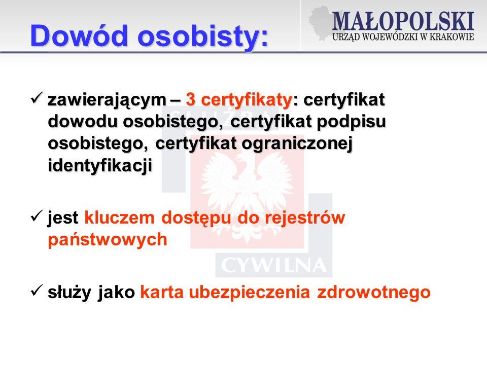 Dowód osobisty: zawierającym – 3 certyfikaty: certyfikat dowodu osobistego, certyfikat podpisu osobistego, certyfikat ograniczonej identyfikacji.