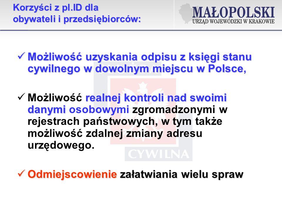 Korzyści z pl.ID dla obywateli i przedsiębiorców: