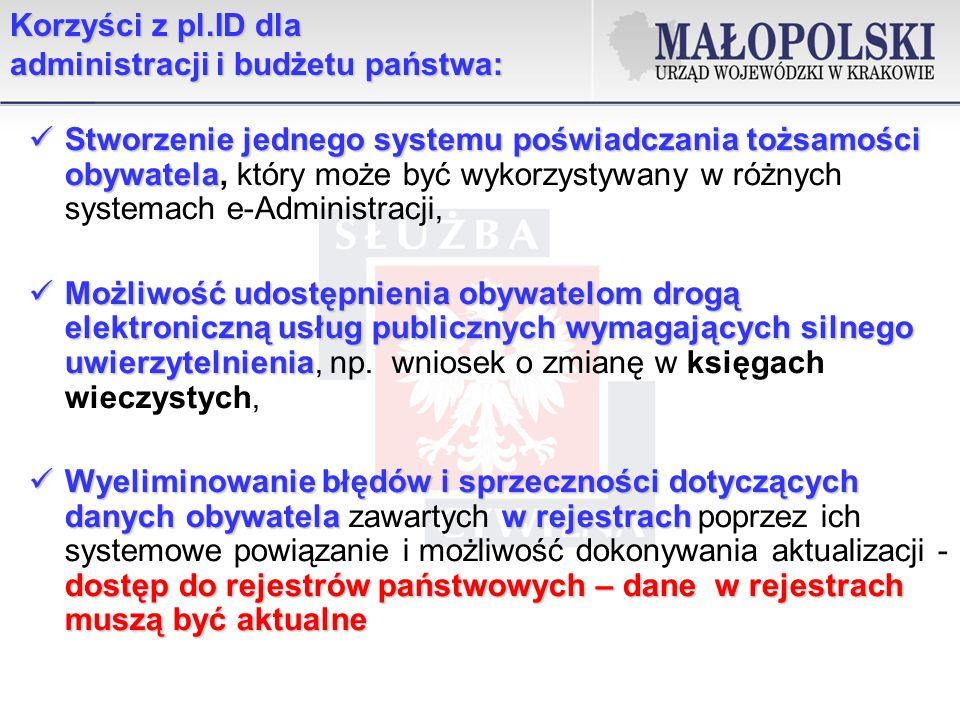 Korzyści z pl.ID dla administracji i budżetu państwa: