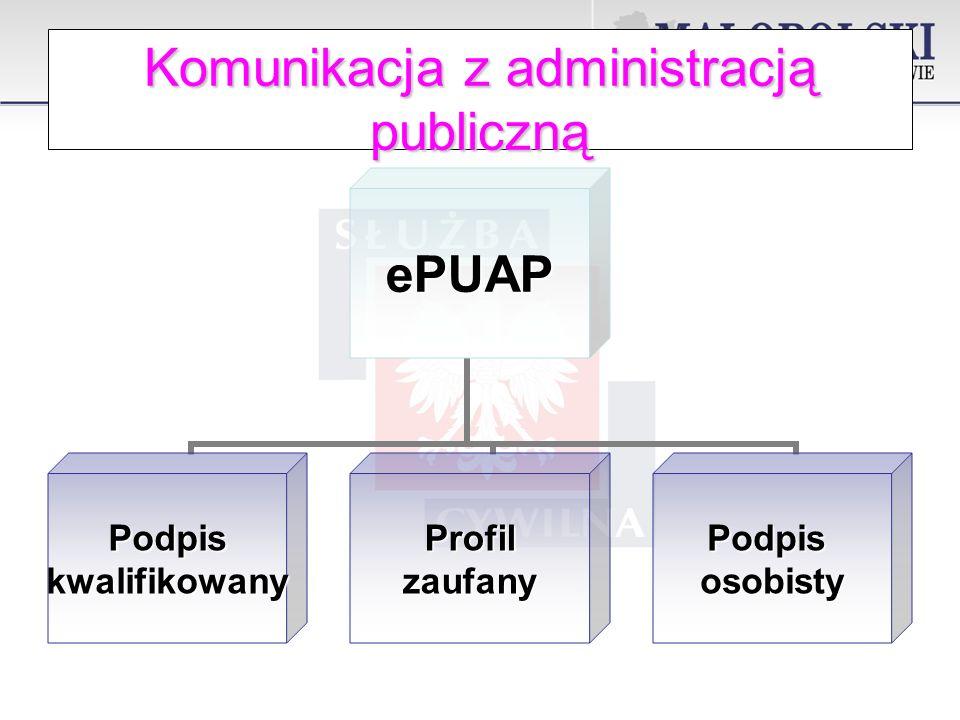 Komunikacja z administracją publiczną