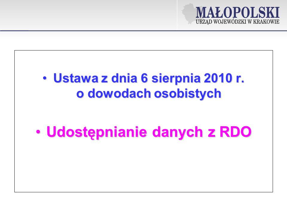 Udostępnianie danych z RDO