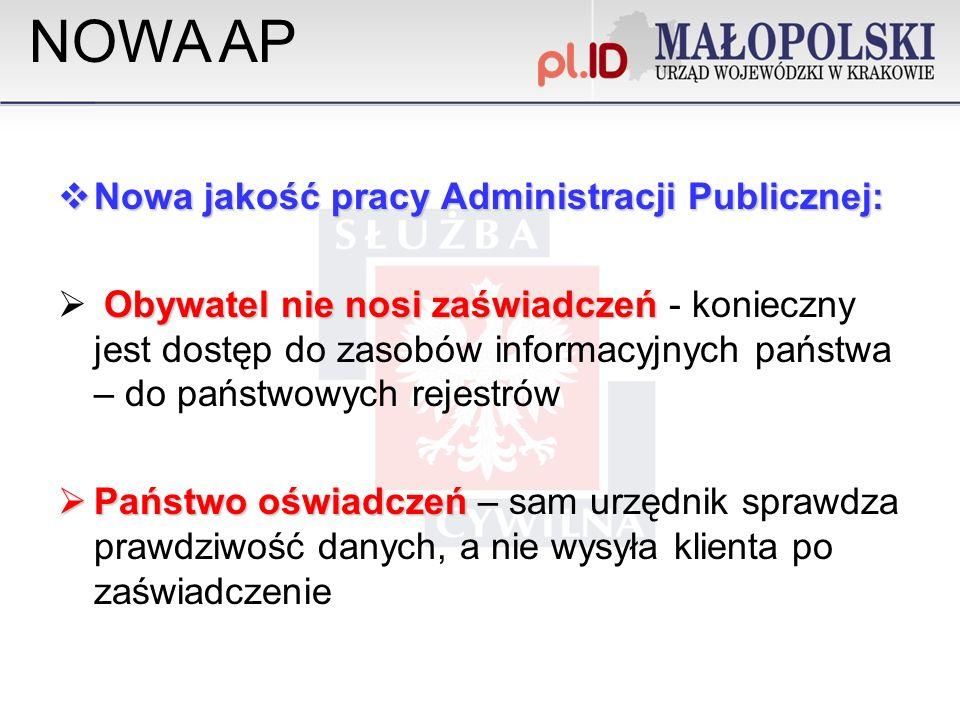 NOWA AP Nowa jakość pracy Administracji Publicznej: