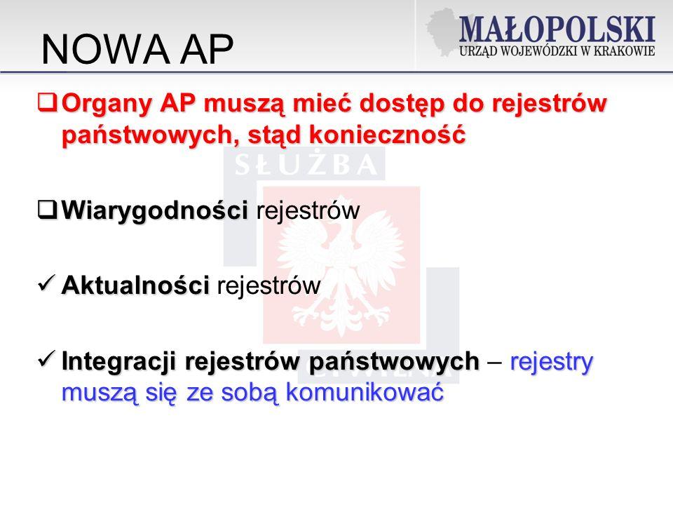 NOWA AP Organy AP muszą mieć dostęp do rejestrów państwowych, stąd konieczność. Wiarygodności rejestrów.