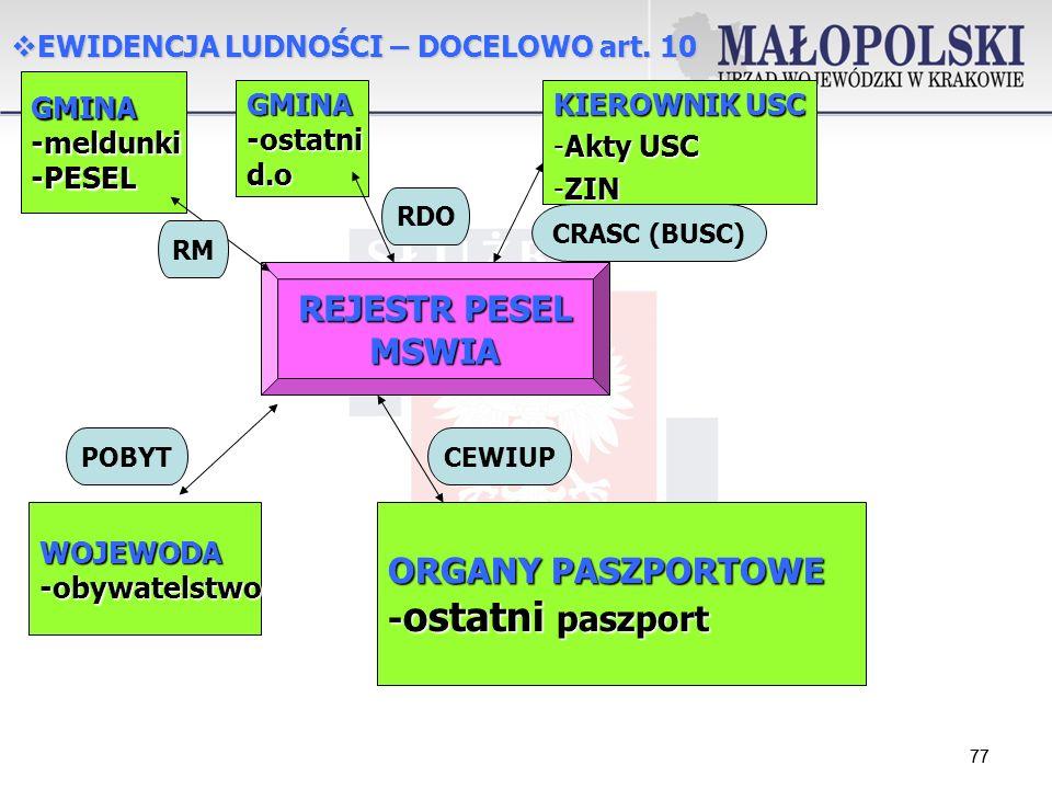 REJESTR PESEL MSWIA ORGANY PASZPORTOWE -ostatni paszport