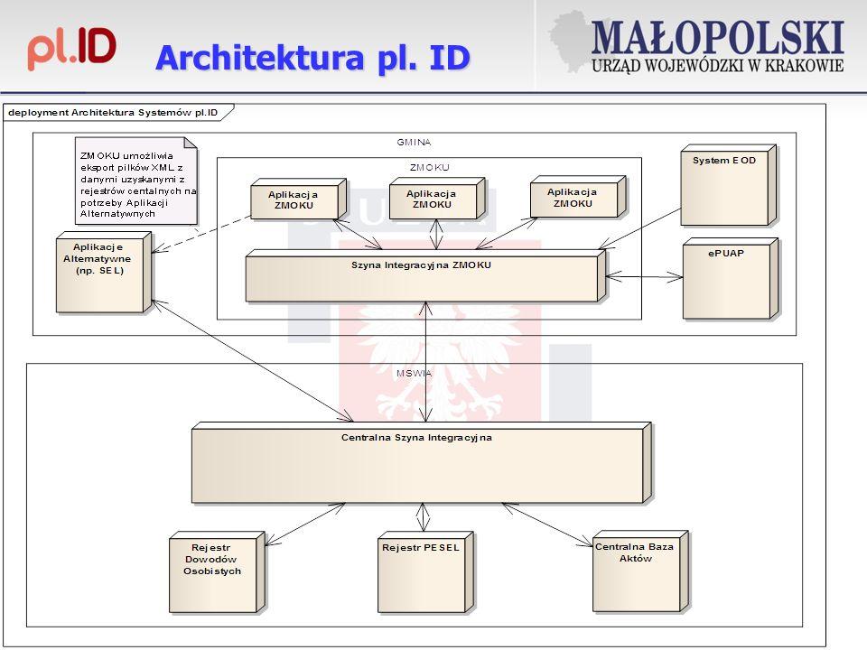 Architektura pl. ID
