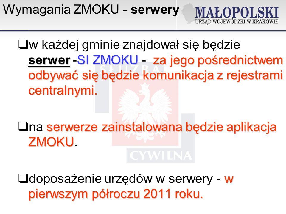 Wymagania ZMOKU - serwery