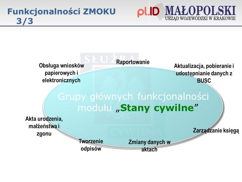 """Grupy głównych funkcjonalności modułu """"Stany cywilne"""