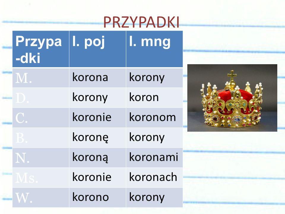 PRZYPADKI Przypa-dki l. poj l. mng M. D. C. B. N. Ms. W. korona korony