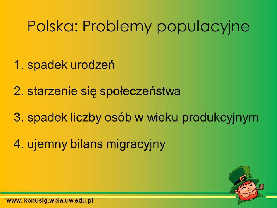 Polska: Problemy populacyjne
