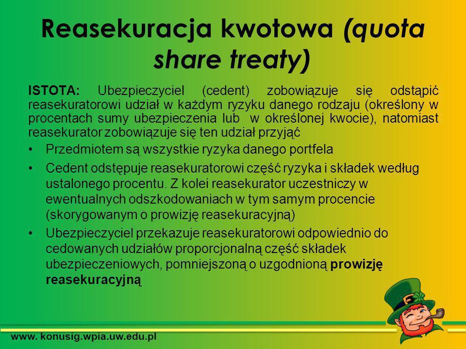 Reasekuracja kwotowa (quota share treaty)