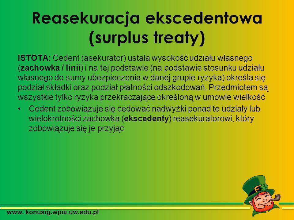 Reasekuracja ekscedentowa (surplus treaty)