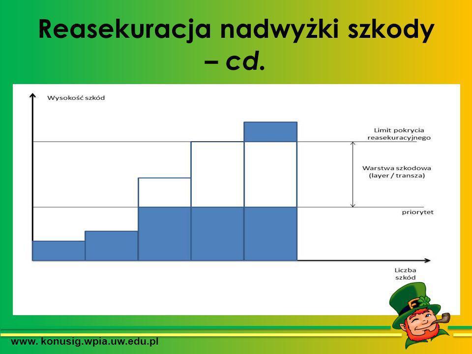 Reasekuracja nadwyżki szkody – cd.