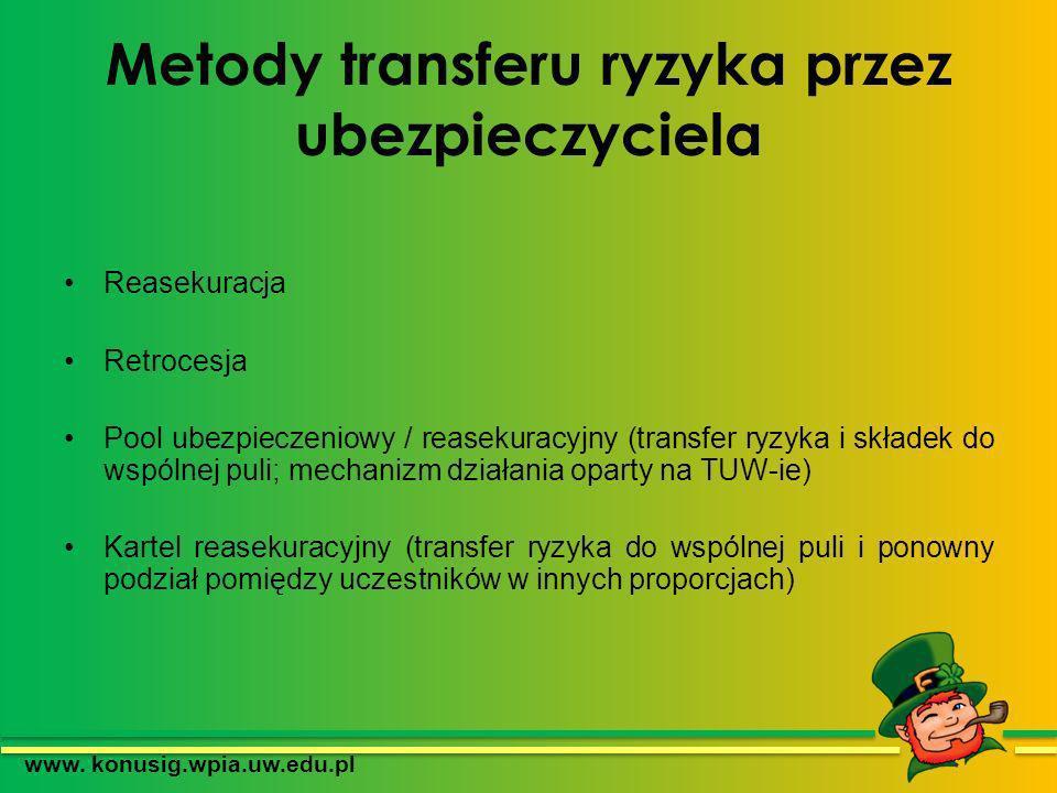 Metody transferu ryzyka przez ubezpieczyciela