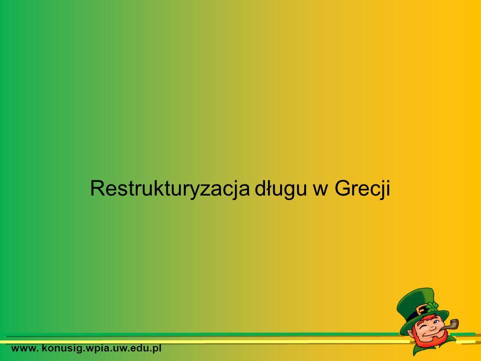 Restrukturyzacja długu w Grecji