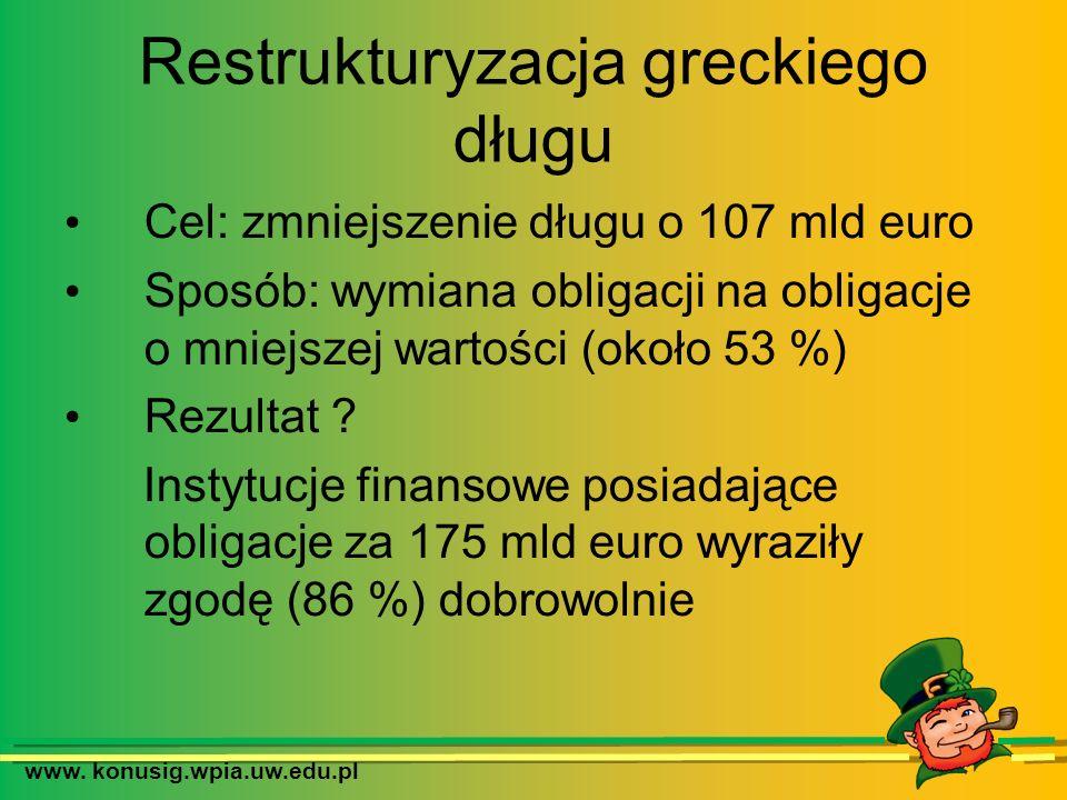 Restrukturyzacja greckiego długu