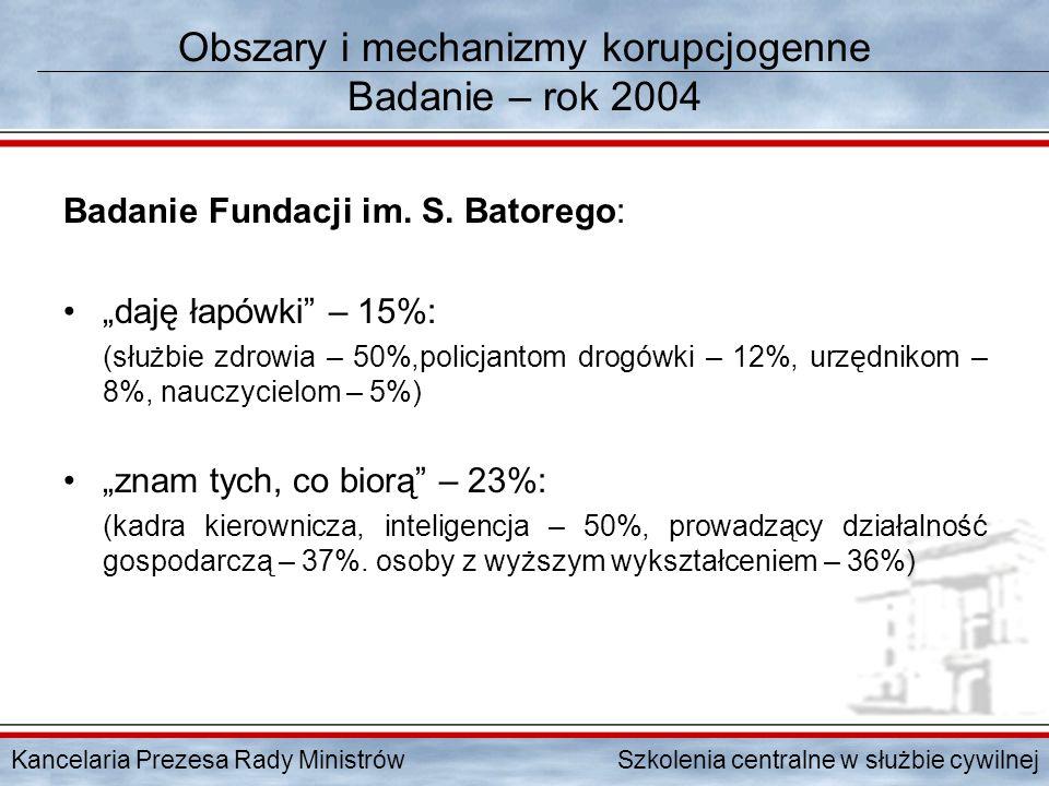 Obszary i mechanizmy korupcjogenne Badanie – rok 2004
