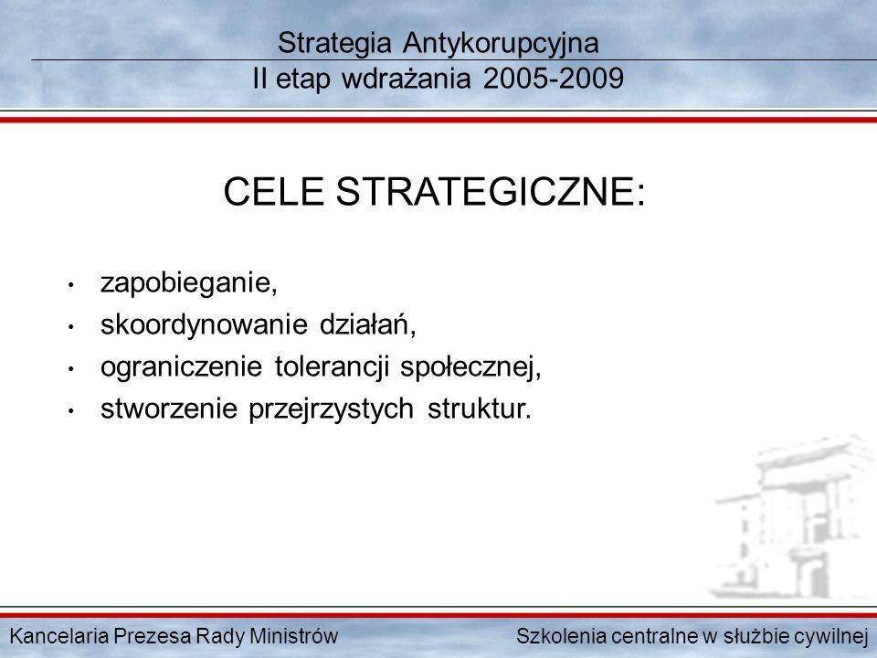 Strategia Antykorupcyjna II etap wdrażania 2005-2009