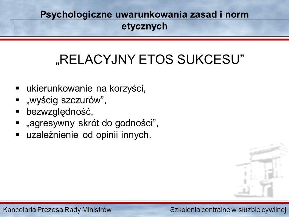 Psychologiczne uwarunkowania zasad i norm etycznych