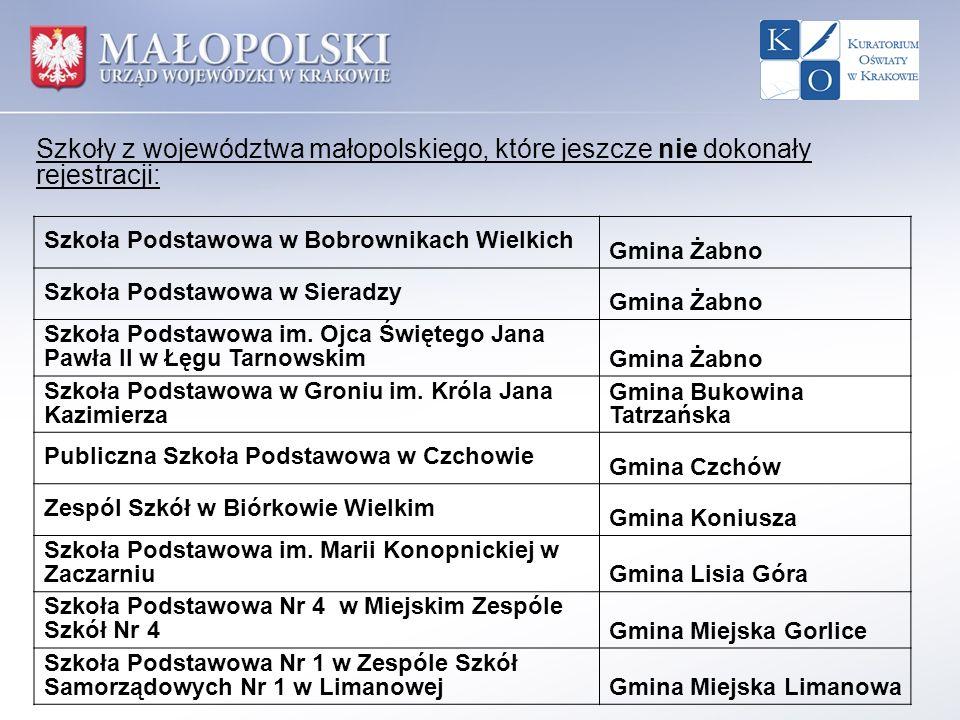 Szkoły z województwa małopolskiego, które jeszcze nie dokonały rejestracji: