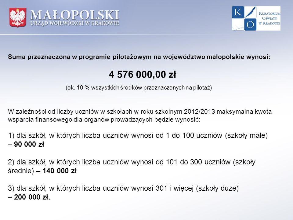 Suma przeznaczona w programie pilotażowym na województwo małopolskie wynosi: 4 576 000,00 zł (ok.