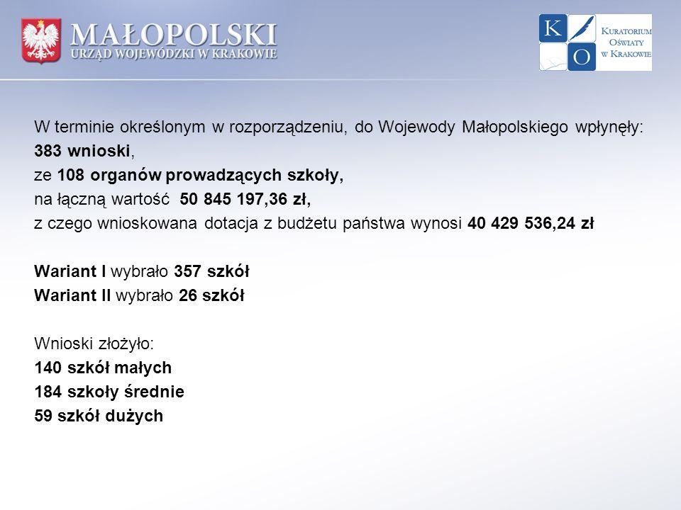 W terminie określonym w rozporządzeniu, do Wojewody Małopolskiego wpłynęły:
