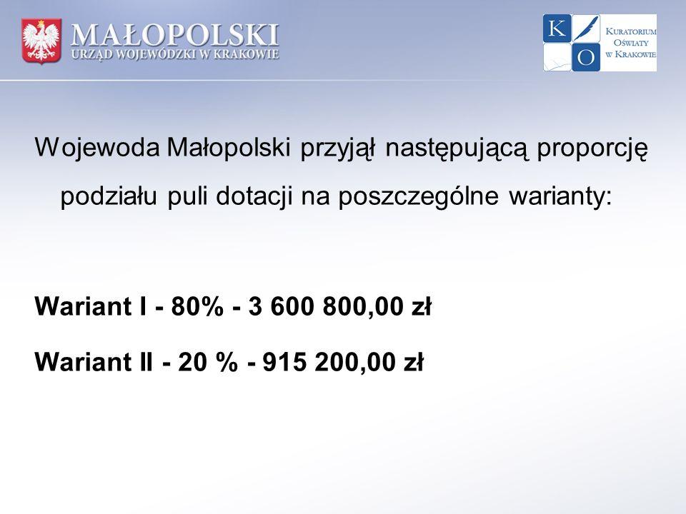 Wojewoda Małopolski przyjął następującą proporcję podziału puli dotacji na poszczególne warianty: