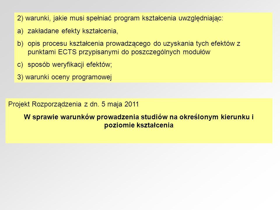 2) warunki, jakie musi spełniać program kształcenia uwzględniając: