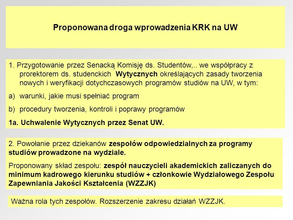 Proponowana droga wprowadzenia KRK na UW